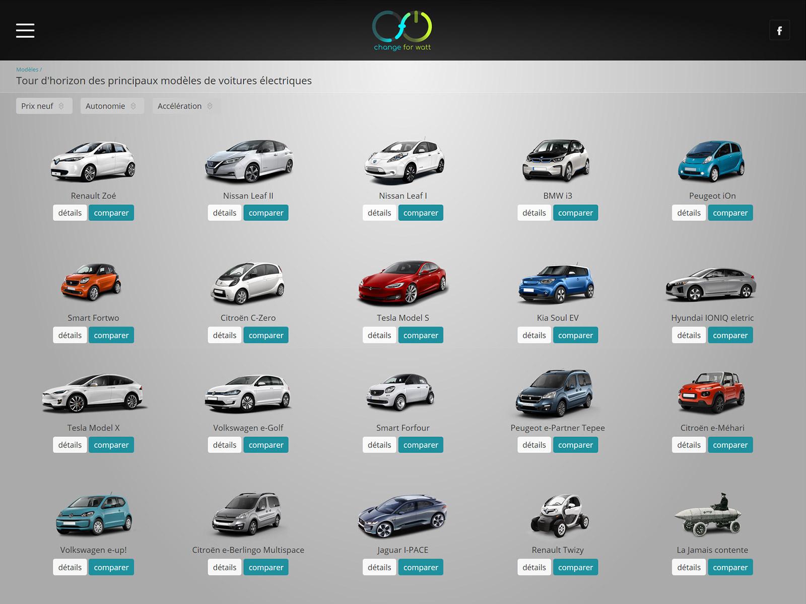 Liste des principales voitures électriques